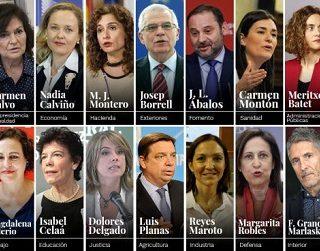 Nada que esperar del gobierno del PSOE. Hay que seguir movilizándonos